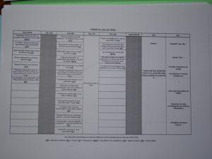 UEEH 2002 : programme de l'UEEH (extraits)
